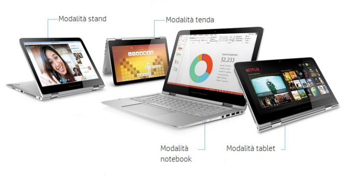 miglior tablet pc convertibile 2018 modalità